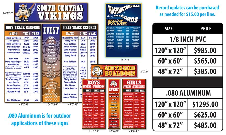 Athletic Sport Record Board Signs